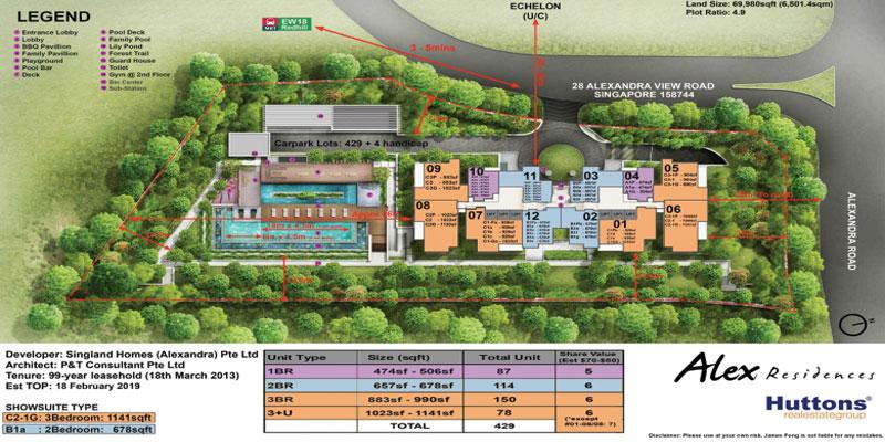 newlaunch.sg-sitemap