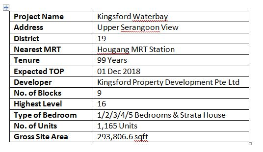 newlaunch.sg kingsford waterbay project details