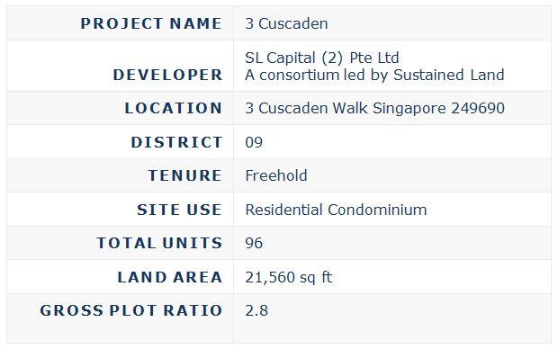 newlaunch.sg 3 cuscaden walk details