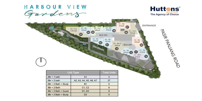 newlaunch.sg harbour view gardens siteplan