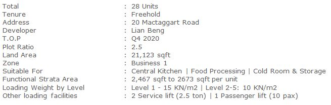 NEWLAUNCH.SG mactaggart foodlink project info
