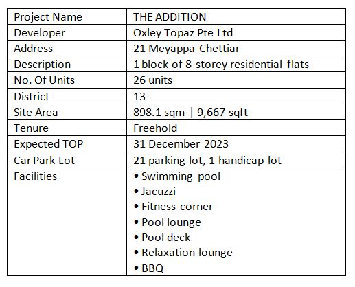 newlaunch.sg the addition potong pasir details