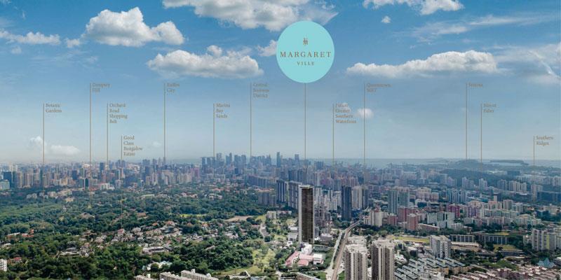 newlaunch.sg margaret ville skyline