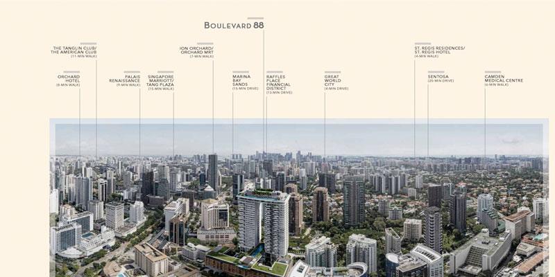 newlaunch.sg boulevard 88 skyline