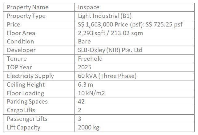 newlaunch.sg inspace details