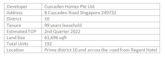 newlaunch.sg cuscaden reserve details