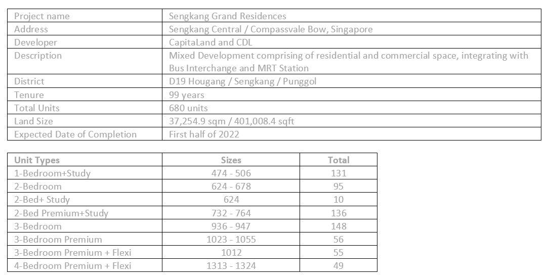 newlaunch.sg sengkang grand residences details 2