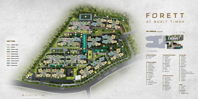 newlaunch.sg forett siteplan