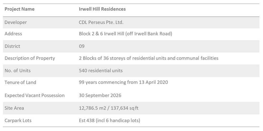 newlaunch.sg irwell hill residences info
