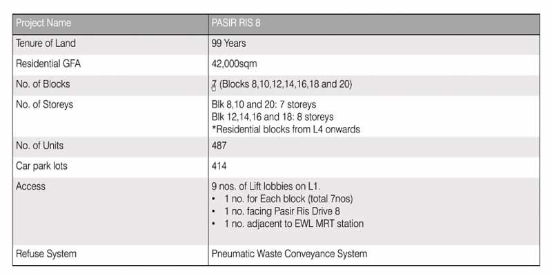 newlaunch.sg pasir ris 8 details