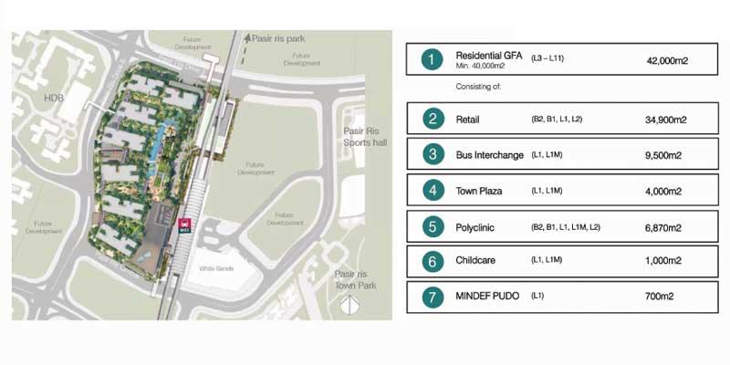 newlaunch.sg pasir ris 8 location