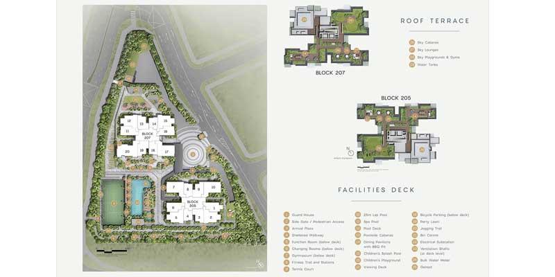 newlaunch.sg urban treasures siteplan
